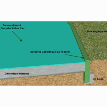 bordure pour sol souple